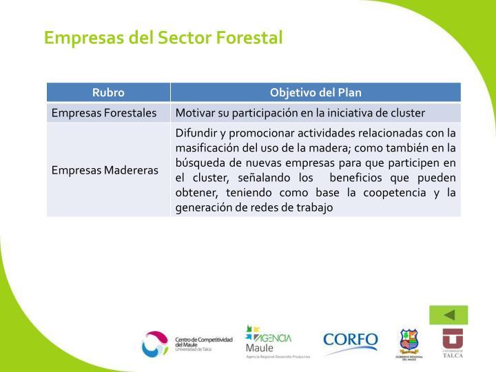 Empresas del Sector Forestal