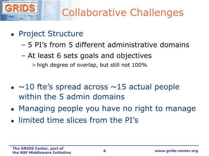 Collaborative Challenges