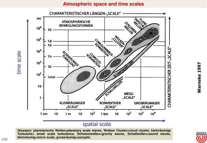 Atmospheric space and time scales