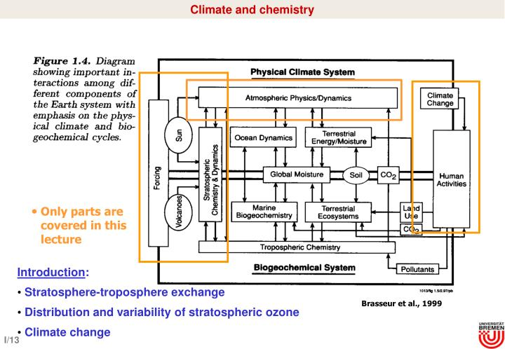 Climate and chemistry