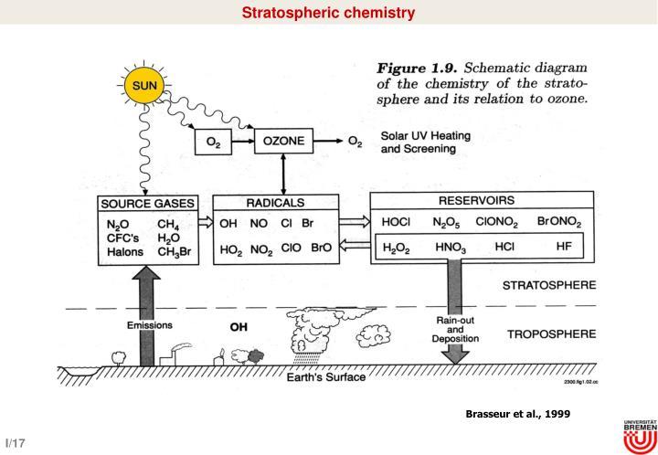 Stratospheric chemistry