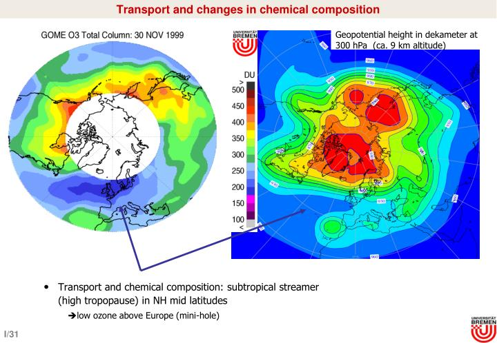 Transport and changes in chemical composition