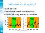 why forecast air quality5
