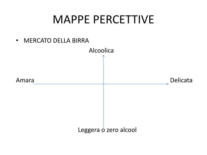 MAPPE PERCETTIVE