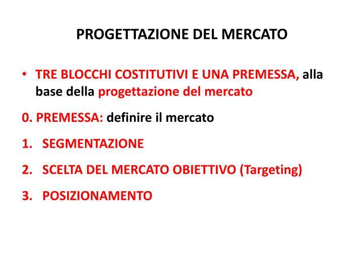 PROGETTAZIONE DEL MERCATO