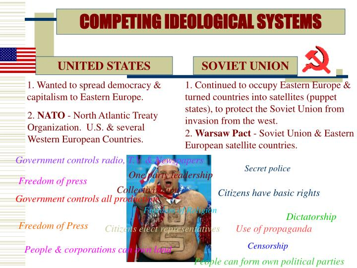 COMPETING IDEOLOGICAL SYSTEMS
