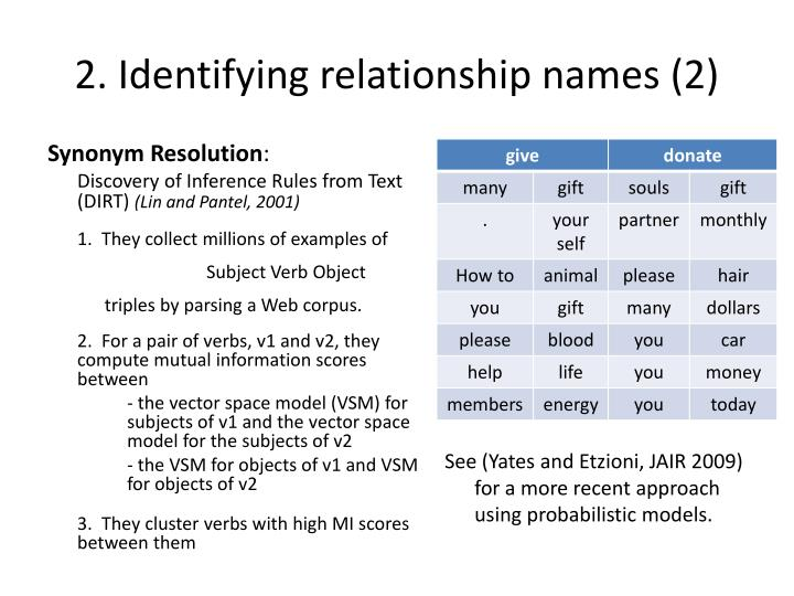 2. Identifying relationship names (2)