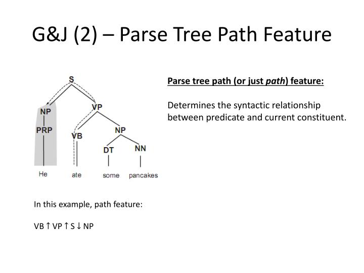 G&J (2) – Parse Tree Path Feature