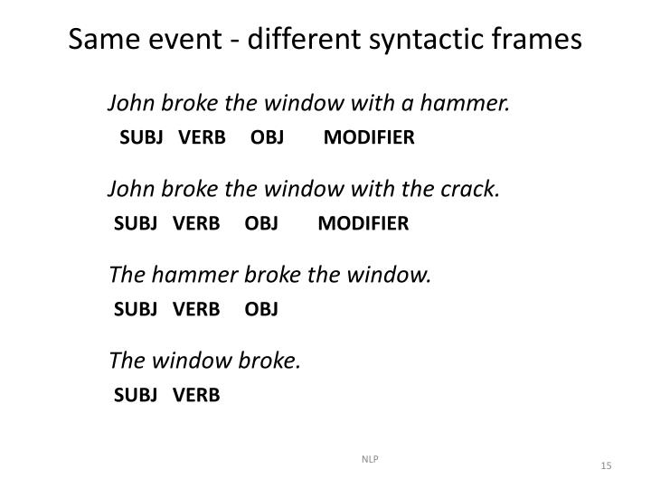 Same event - different syntactic frames