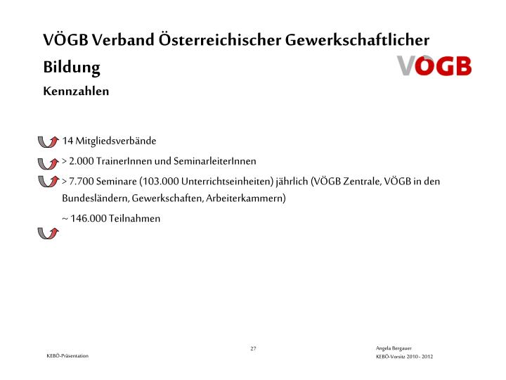 VÖGB Verband Österreichischer Gewerkschaftlicher Bildung