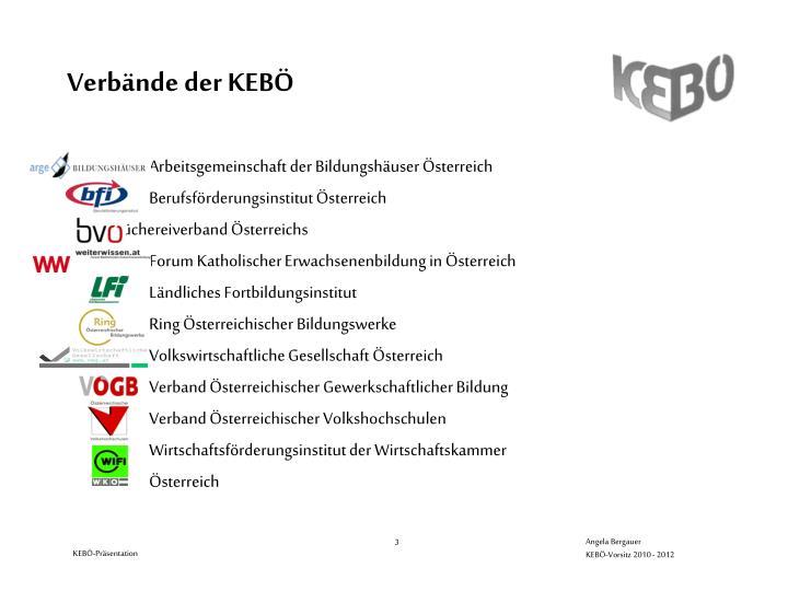 Verbände der KEBÖ