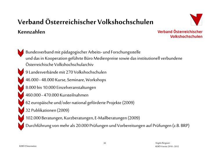 Verband Österreichischer Volkshochschulen