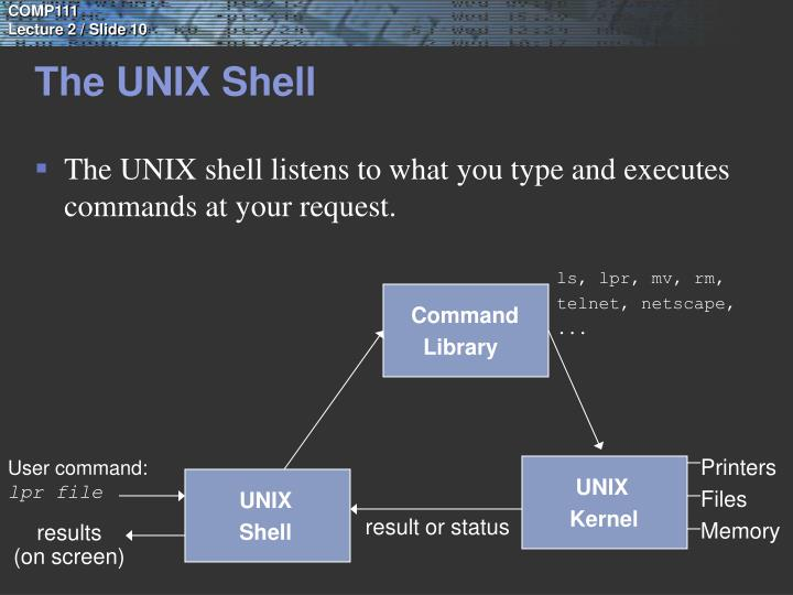 The UNIX Shell