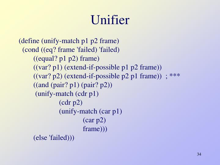 Unifier