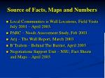 source of facts maps and numbers