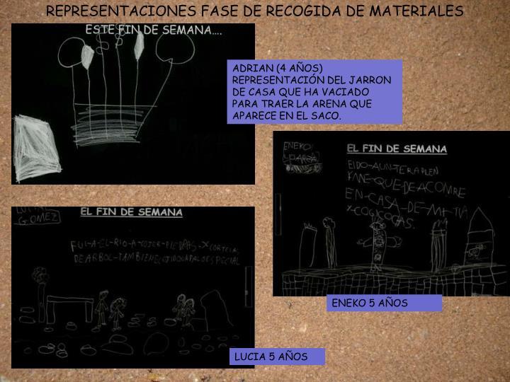 REPRESENTACIONES FASE DE RECOGIDA DE MATERIALES