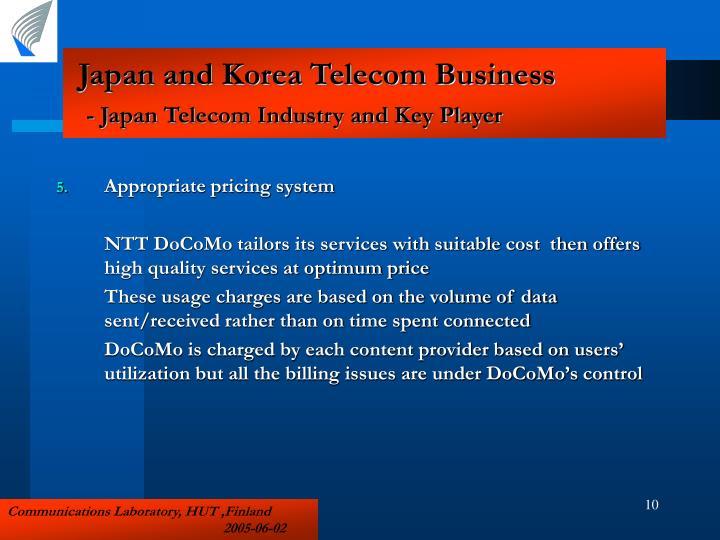 Japan and Korea Telecom Business