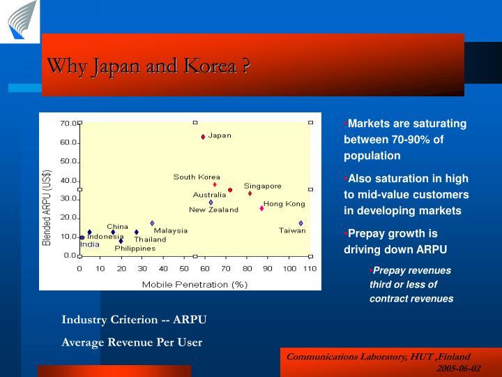 Why Japan and Korea ?