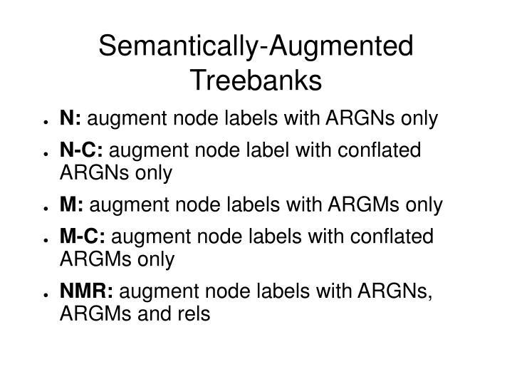 Semantically-Augmented Treebanks