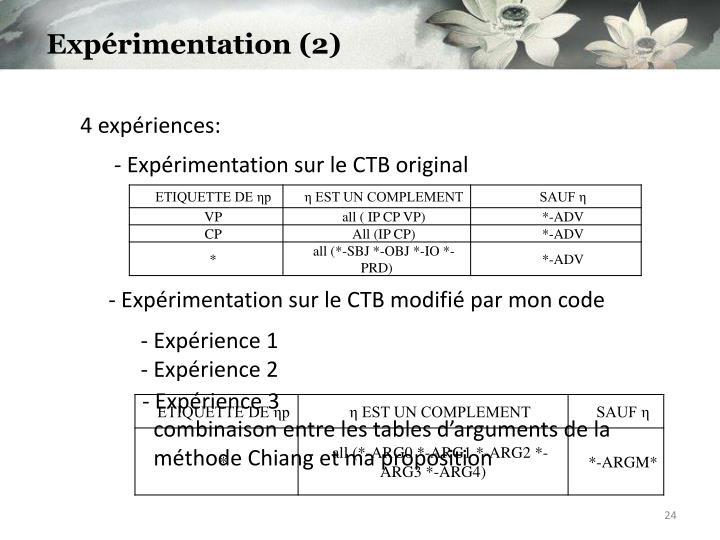 Expérimentation (2)