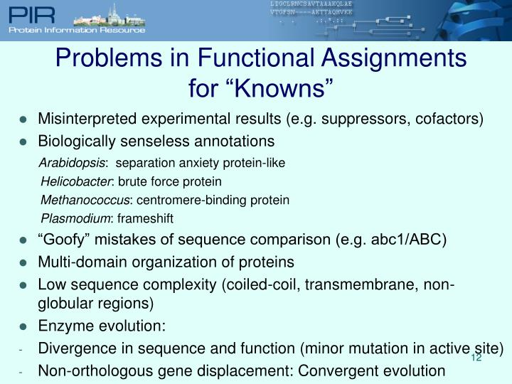 """Problems in Functional Assignments for """"Knowns"""""""