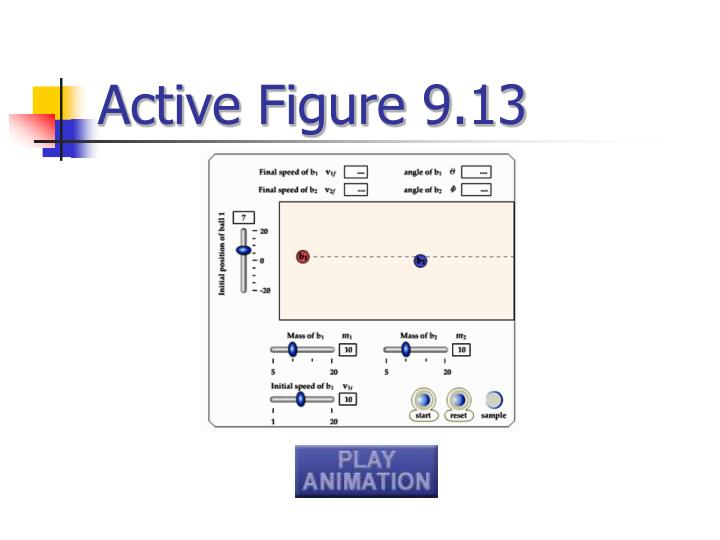 Active Figure 9.13