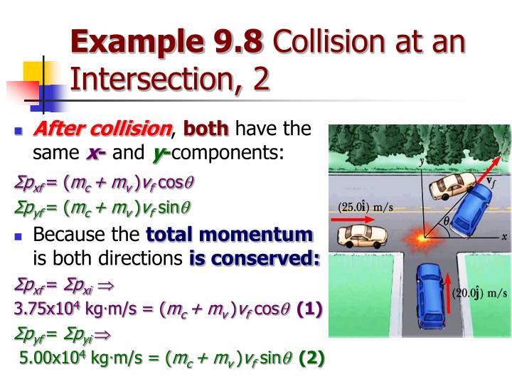 Example 9.8