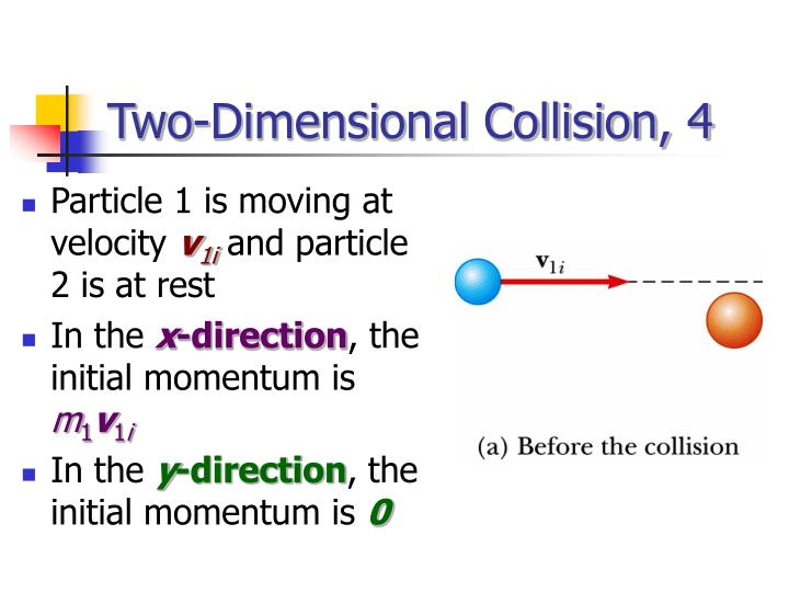 Two-Dimensional Collision, 4