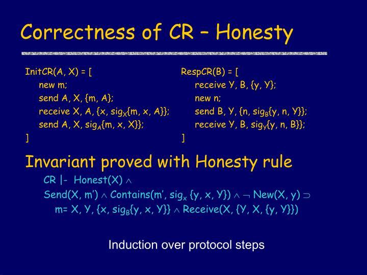 Correctness of CR – Honesty