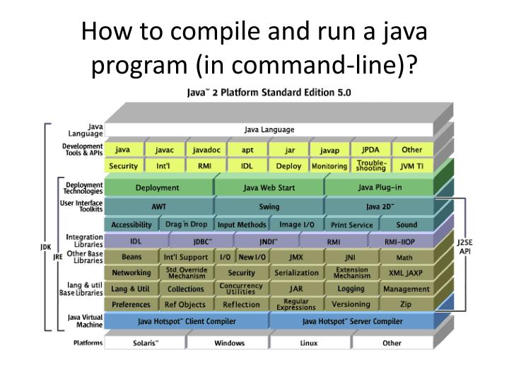 How to compile and run a java program (in command-line)?