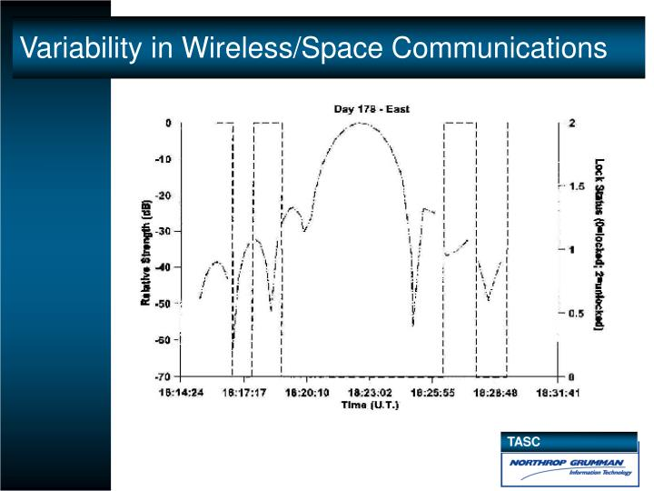 Variability in Wireless/Space Communications