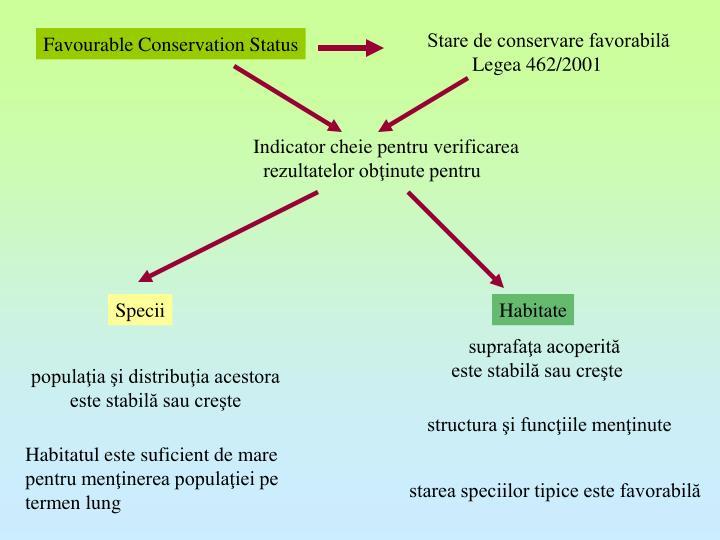 Stare de conservare favorabilă