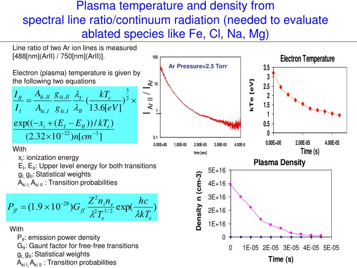 Plasma temperature and density from