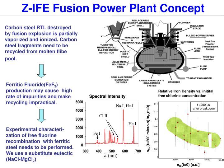Z-IFE Fusion Power Plant Concept