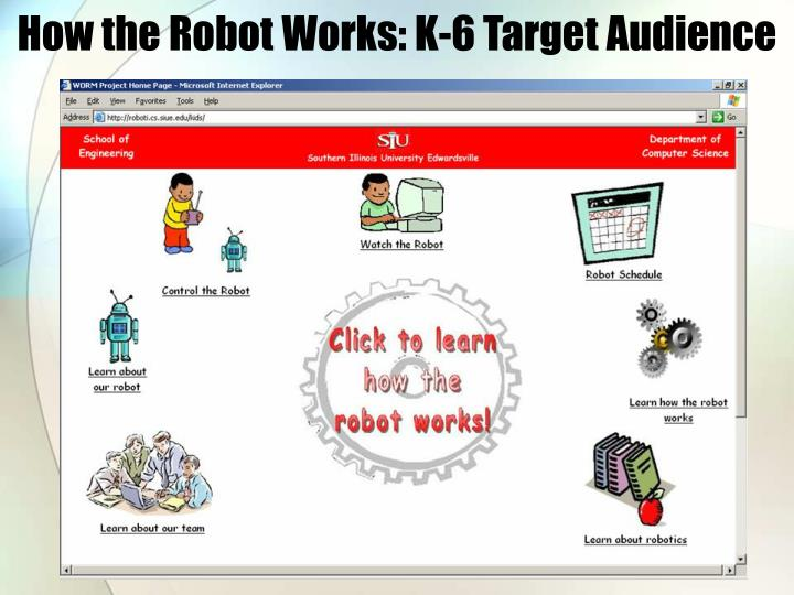 How the Robot Works: K-6 Target Audience