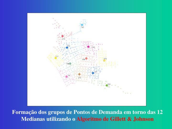 Formação dos grupos de Pontos de Demanda em torno das 12 Medianas utilizando o