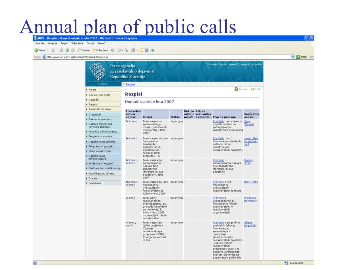 Annual plan of public calls