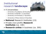 institutional research landscape