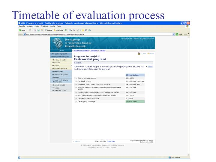 Timetable of evaluation process