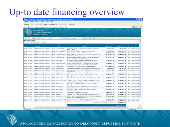 Up-to date financing overview