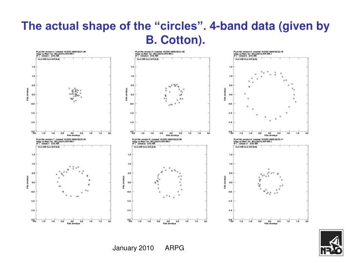 "The actual shape of the ""circles"". 4-band data (given by B. Cotton)."