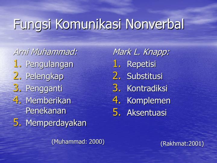 Arni Muhammad: