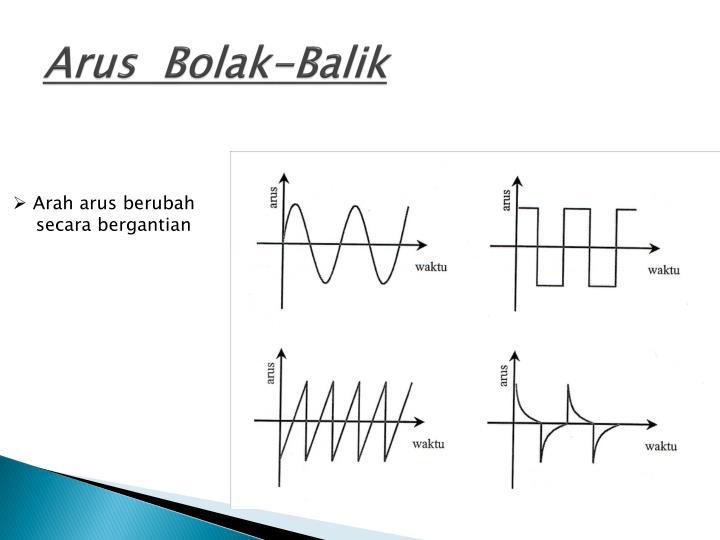 PPT - RANGKAIAN LISTRIK ARUS BOLAK-BALIK PowerPoint ...