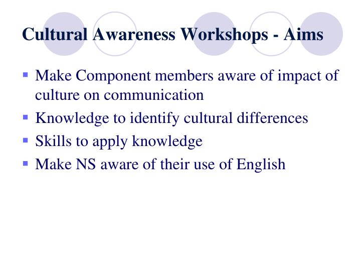 Cultural Awareness Workshops - Aims