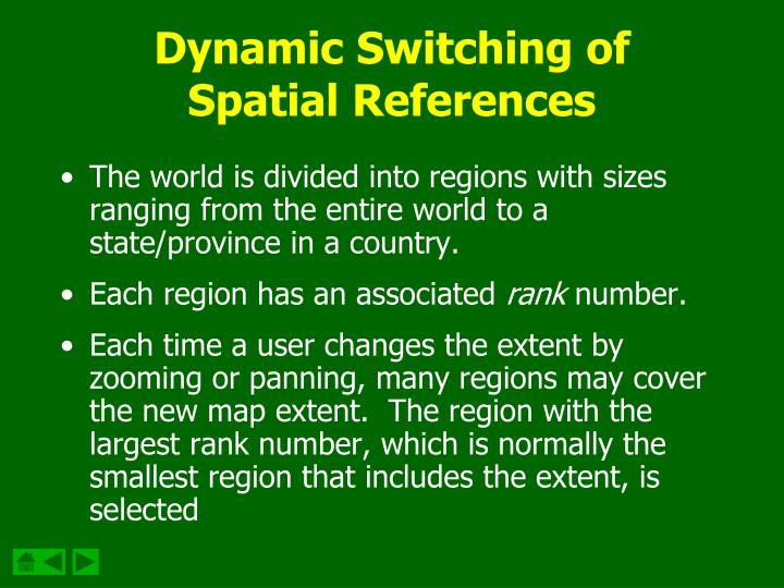 Dynamic Switching of