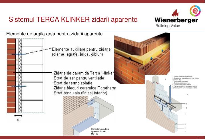 Sistemul TERCA KLINKER zidarii aparente