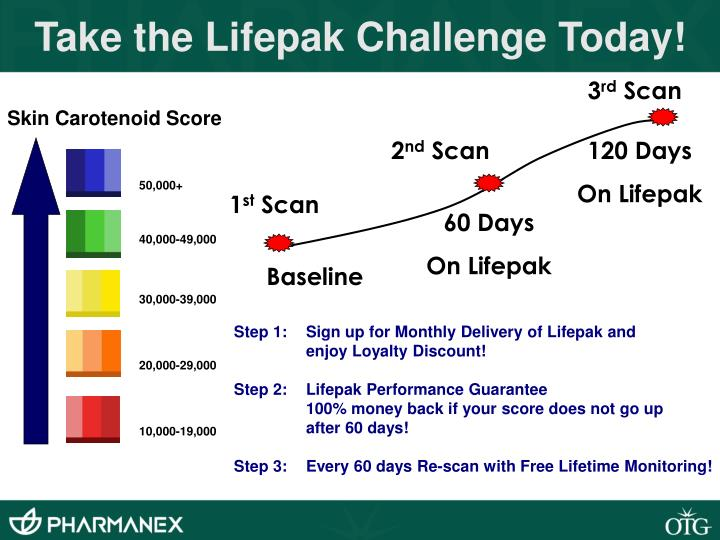 Take the Lifepak Challenge Today!