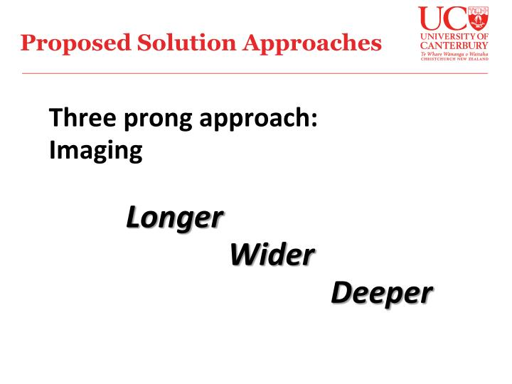 Proposed Solution Approaches