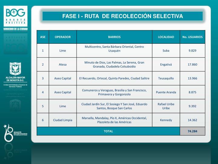 FASE I - RUTA  DE RECOLECCIÓN SELECTIVA