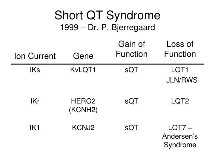 Short QT Syndrome